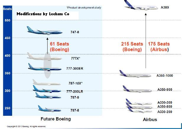 united 777 200 seat map with Airbus V Boeing On Wide Bodies on Klm Airlines World Business Class Interior Design By Hella Jongerius besides Content 17332700 moreover Watch furthermore Thai Airways Seat Map First Class further Boeing 777 Stoelindeling.