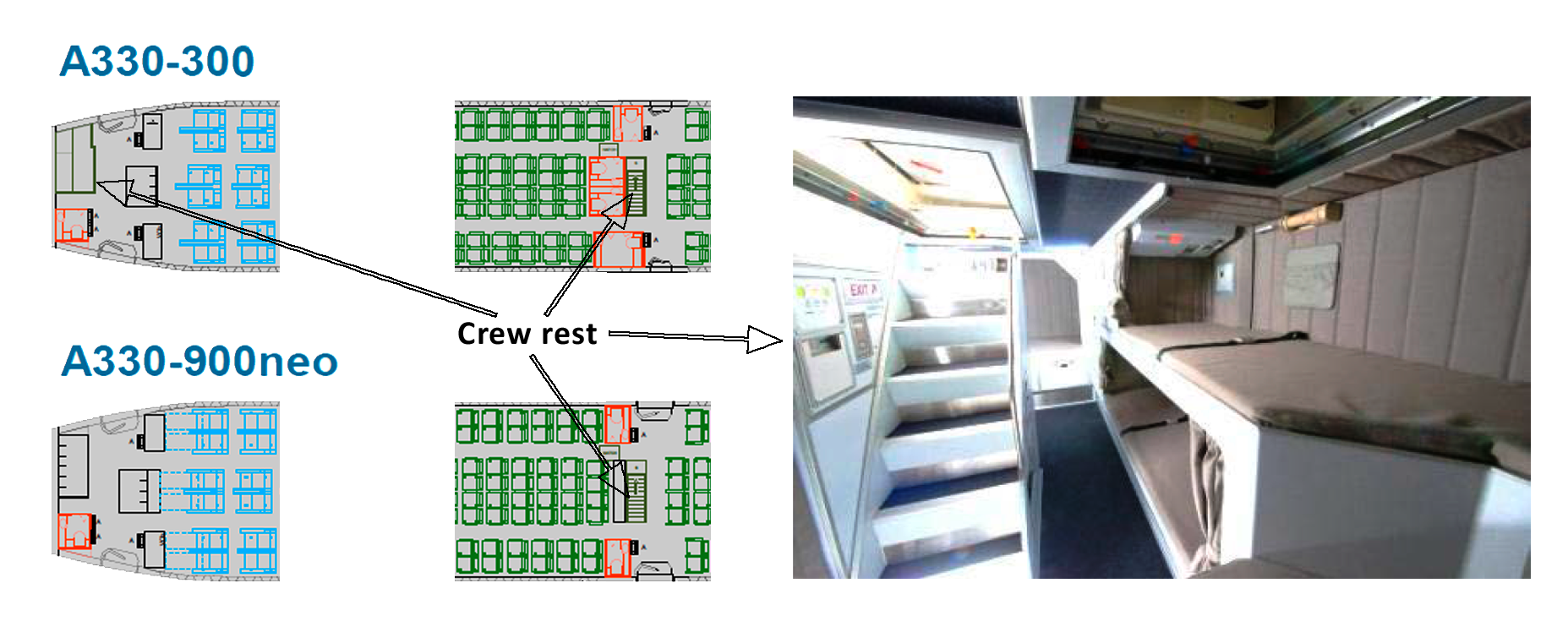 Final A330neo Analysis Cabin Improvements Gives The