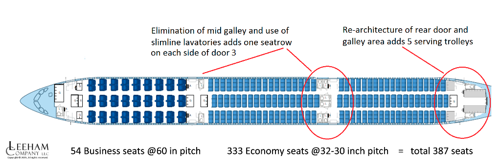 A350 1000 Gets Upgrade To 387 Seats We Analyse The