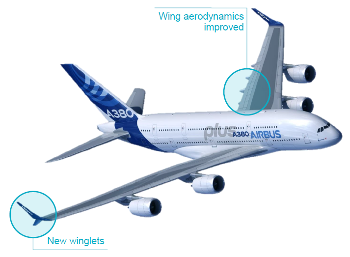 A380plus First Analysis Leeham News And Comment