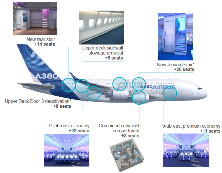 A380Plus: First analysis - Leeham News and Comment | 751 x 587 png 346kB